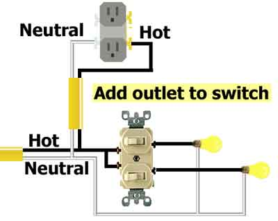 Add outlet to switch