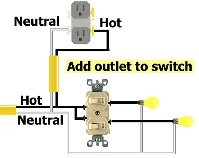 adding an outlet with a switch