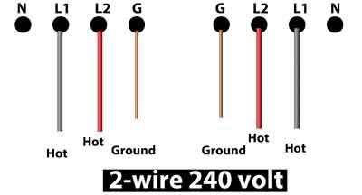 Z-wave wiring