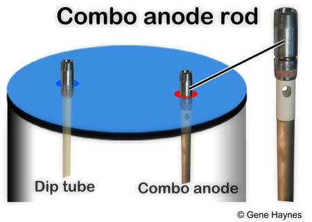 Combo anode rod