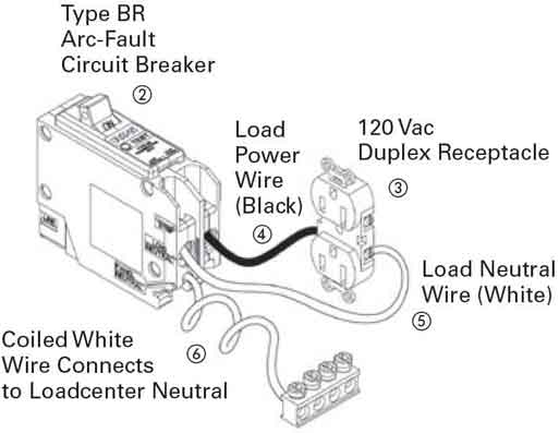 Arc fault breaker 500 how to install and troubleshoot gfci arc fault breaker wiring diagram at mifinder.co