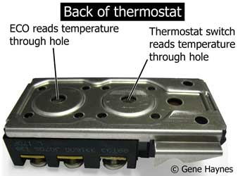 Back of thermostat