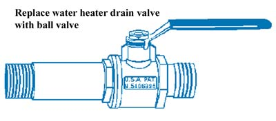 water heater ball valve