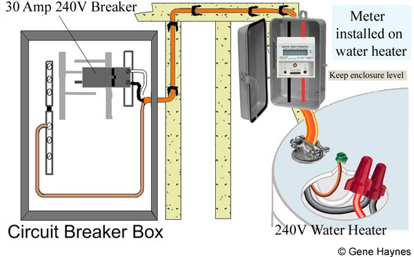 meter on water heater  the kwh meter is din rail mounted inside enclosure   buy 240 volt