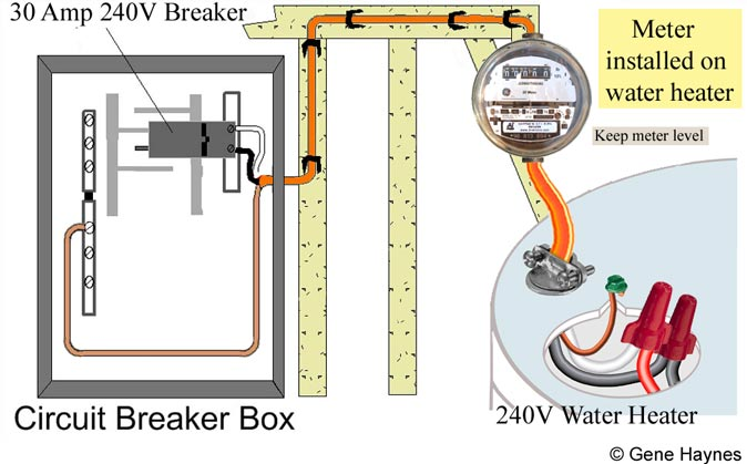 Basic 240 Volt water heater circuit meter2 how to install electric meter on 240 volt water heater electric meter diagram at crackthecode.co