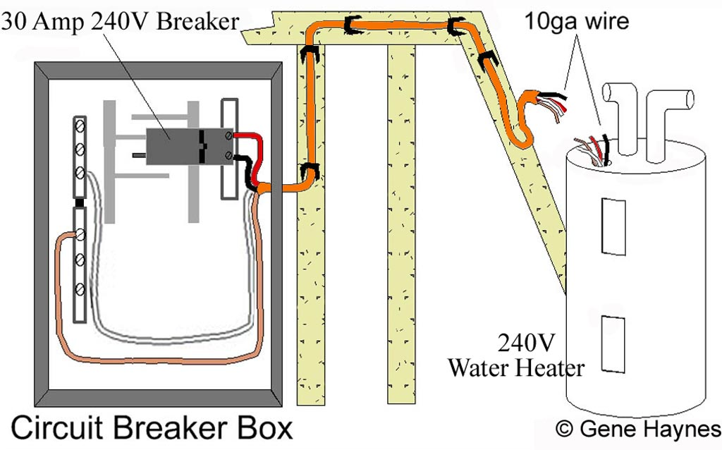 Basic 240 Volt water heater circuit red wire 500 basic 240 & 120 volt water heater circuits circuit breaker box wiring diagram at creativeand.co