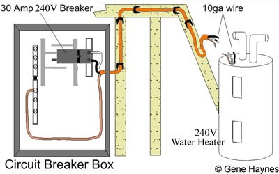 33 Circuit Breaker Box Diagram - Wiring Diagram Database