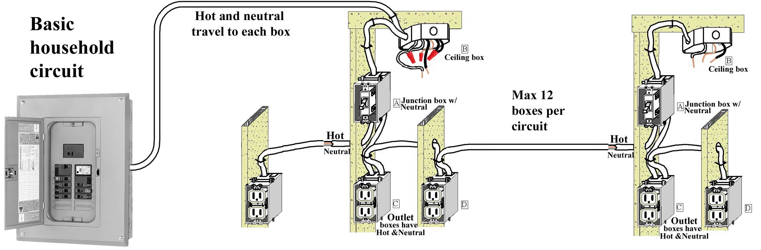 install wire to old work box rh waterheatertimer org Light Switch Wiring Diagram home wiring junction box in wall