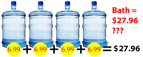 Price of water