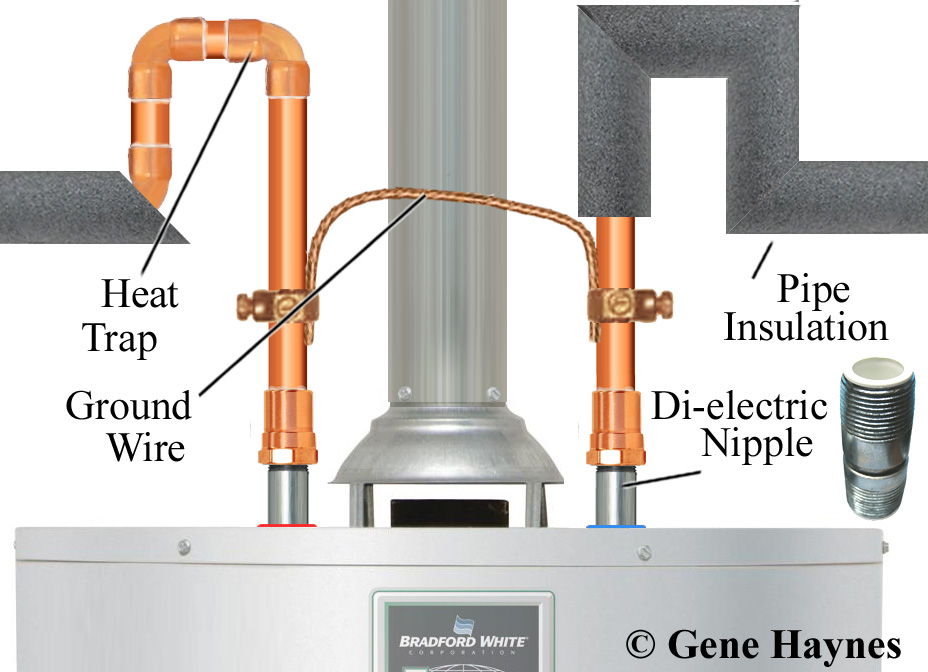 http://waterheatertimer.org/New-water-heater-making-noise.html http ...