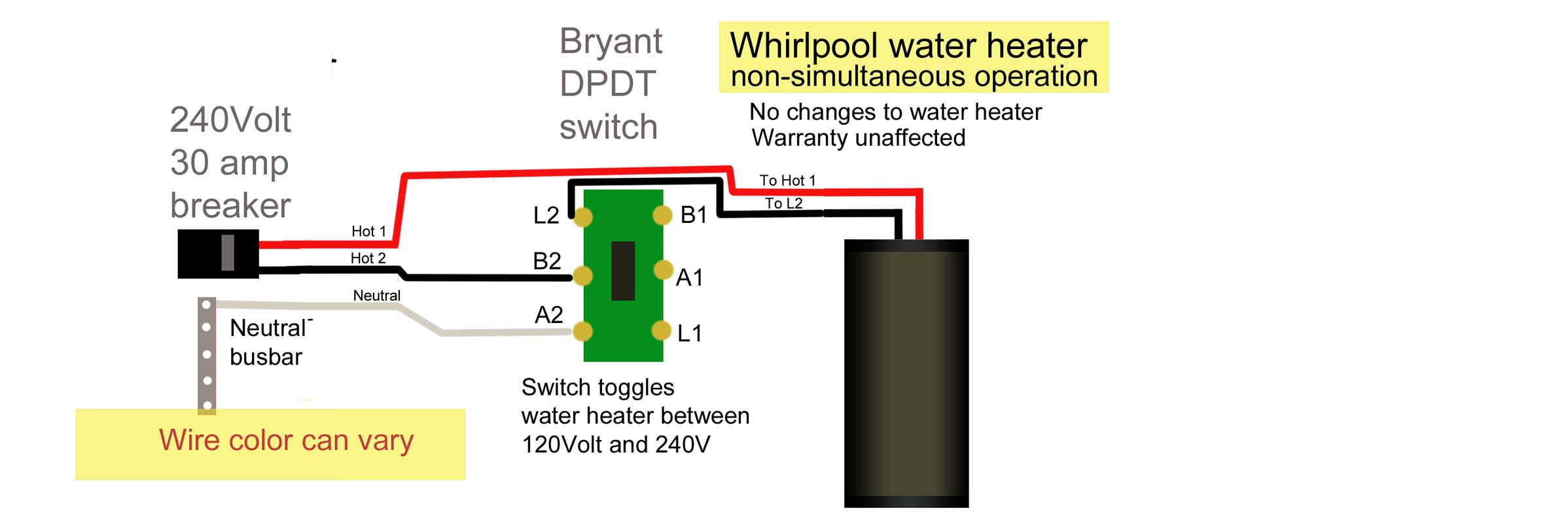 Bryant switch and water heater 800 wiring diagram for 240 volt hot water heater readingrat net 240 wiring diagram at aneh.co