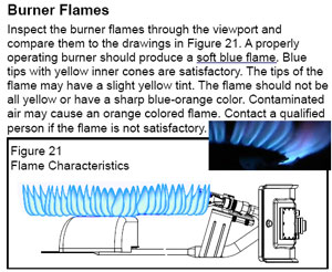 Gas burner without piezo igniter