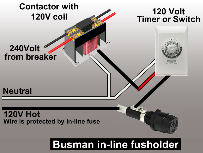 fuse holders fuseholder holds fast acting or slow acting fuse if load rating of circuit cannot exceed strict limits then choose fast acting fuse