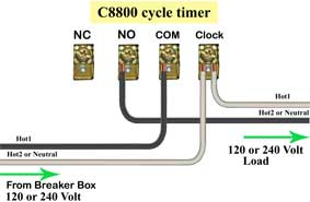 C8845 cycle timer wiring