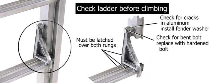 Check ladder