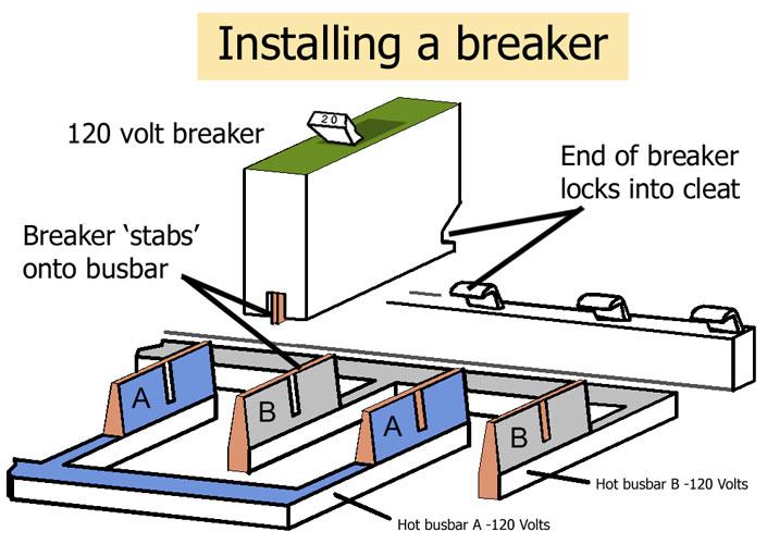 Circuit breaker 3 500 index of images