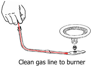 Clean water heater burner line