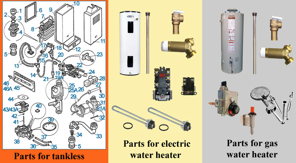 Water heater manufacturers water heater parts larger image ccuart Images