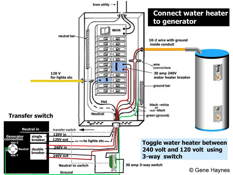 Connect water heater to transfer switch4 8 how to wire transfer switch  at gsmx.co