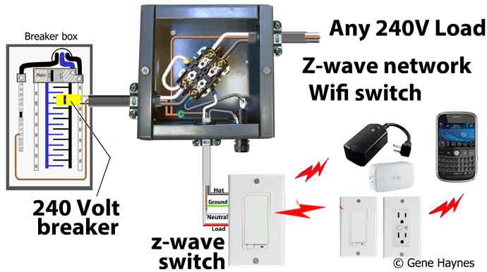 Control 240 volt with z-wave