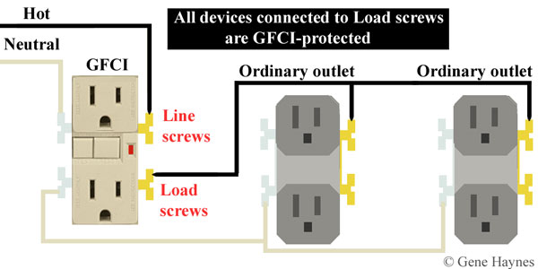 how to install and troubleshoot gfci look on back of gfci device for marks identifying line and load