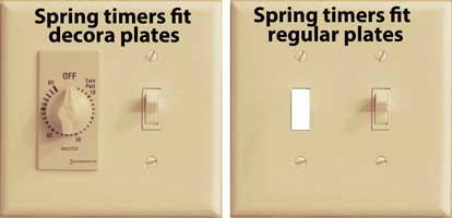 countdown timer plates