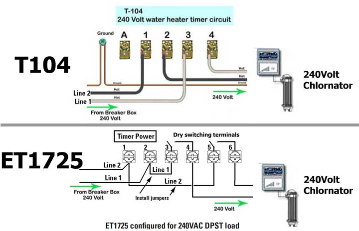 How to wire Intermatic ET series timer Wiring Diagram For Intermatic Timer on intermatic hb800rch outdoor digital timer, wiring diagram for water heater, wiring diagram for pool timer, wiring diagram for defrost timer, wiring diagram for tork timer,
