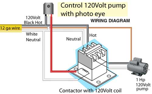 Sensor contactor wiring diy enthusiasts wiring diagrams how to install and troubleshoot photo eye rh waterheatertimer org electrical contactor diagram ac contactor wiring swarovskicordoba Gallery