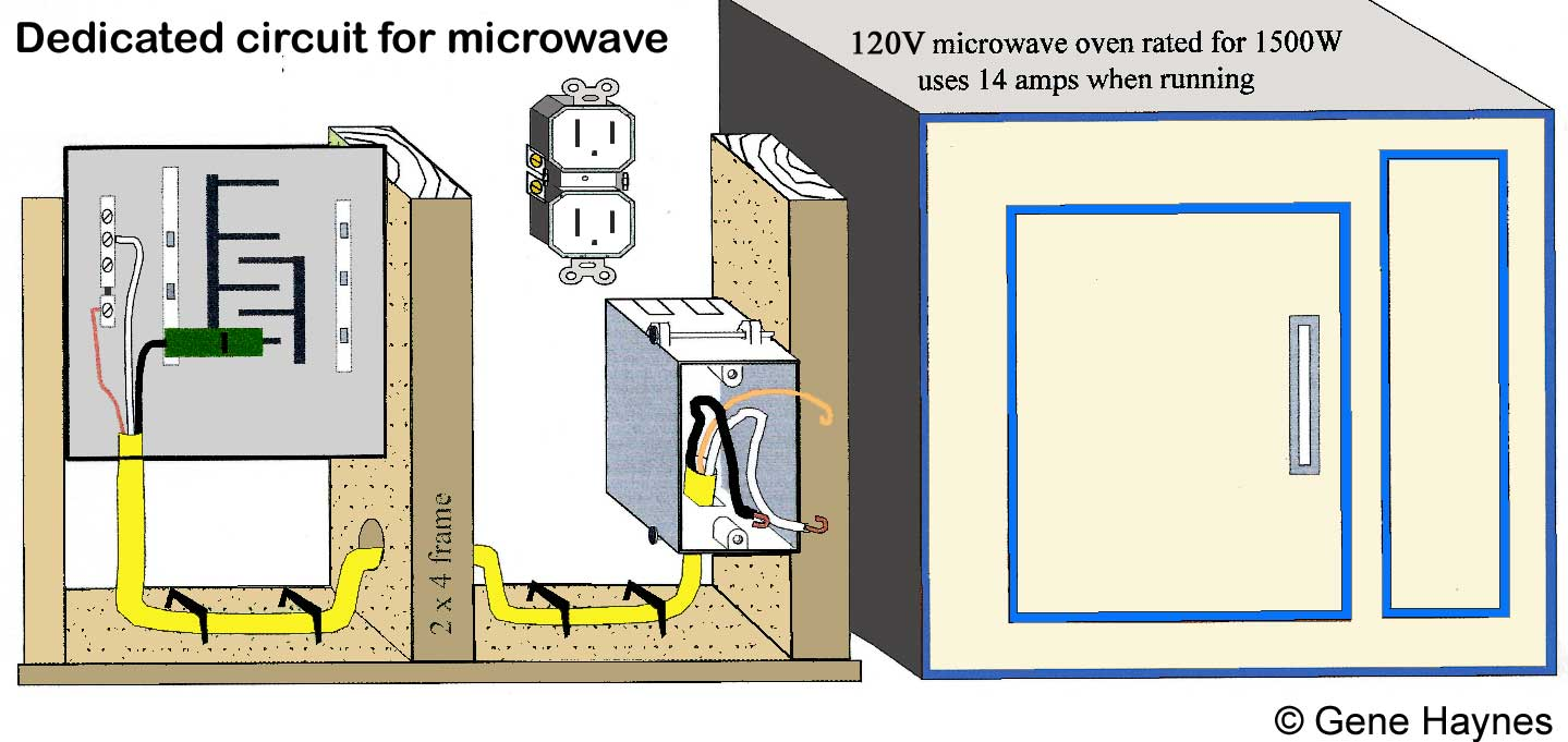 Basic House Wiring Diagram Microwave Oven One Breaker Supplies Power To Outlet Where Plugs In This Is Required By Code Because Pulls So Many Amps