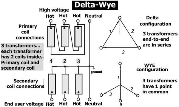 how to identify transformer wiring rh waterheatertimer org delta wye wiring diagram delta and wye system