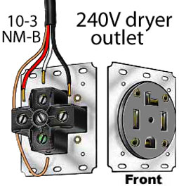 Dryer outlet 255 electric work how to wire 240 volt outlets and plugs dryer receptacle wiring diagram at n-0.co