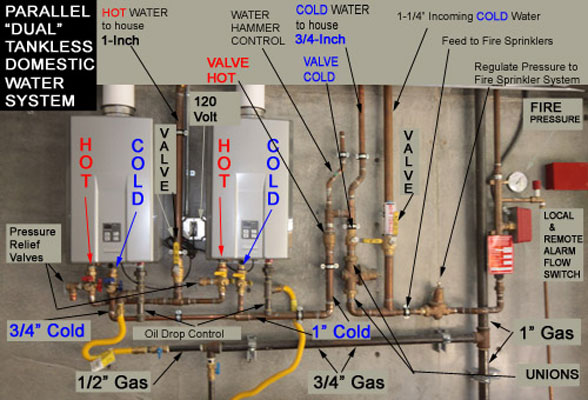 hidden cost of tankless water heater