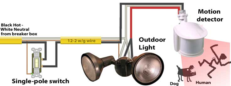 Motion Light Wiring Diagram: Wiring Diagram Motion Sensor Wiring Diagram Motion Sensor Wiring ,Design