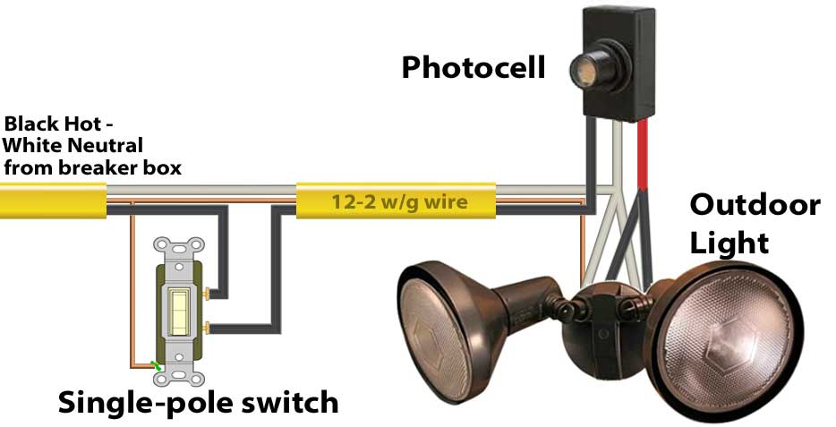 Dual lights and photocell how to install and troubleshoot photo eye wiring a photocell switch diagram at bakdesigns.co