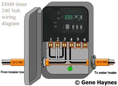 EH40 wiring