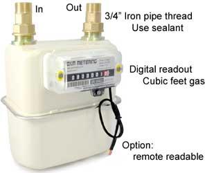 EKM gas meter