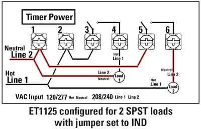 ET1125 wiring