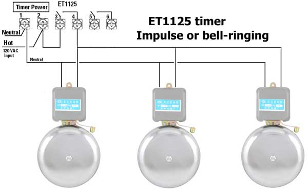 How to wire Intermatic ET series timer Timer Intermatic Et Wiring Diagrams on