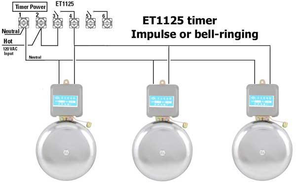 et1125 bell ringing
