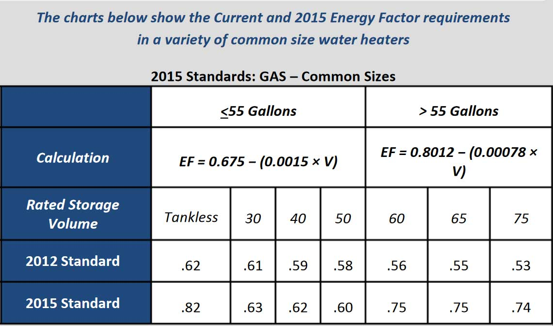Index of images efficiency of gas wa publicscrutiny Image collections