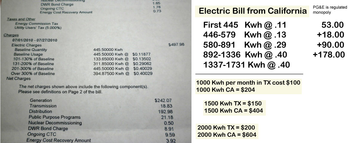 Http Waterheatertimer Org Images Electric Bill California 500 Jpg