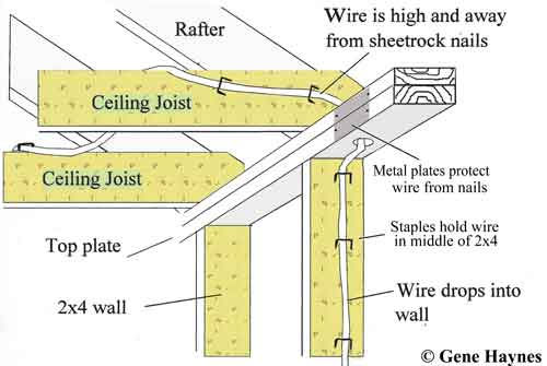 basic electric wiring