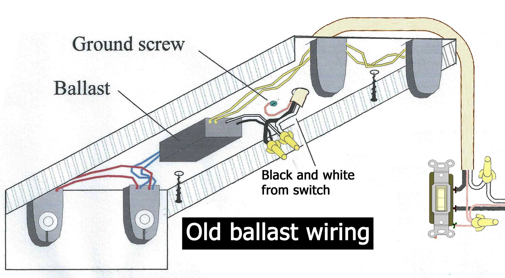 old ballast to new ballast wiring old image wiring how to wire electronic ballast on old ballast to new ballast wiring