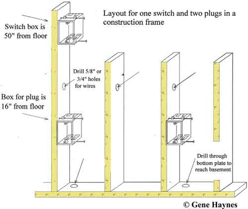 basic household electric wiring
