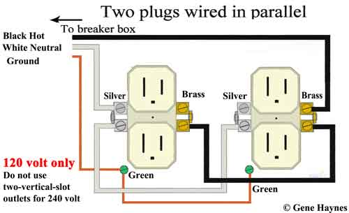 Brilliant Basic House Wiring Wiring Cloud Brecesaoduqqnet