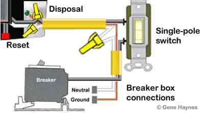 Electric connection for disposal 400 how to repair and install garbage disposal badger garbage disposal wiring diagram at reclaimingppi.co