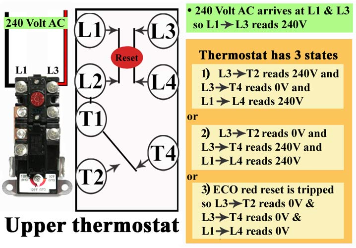 how water heater thermostats works some thermostats the l2 and t1 screws are empty slot or rivet since wires do not connect to either l2 or t1