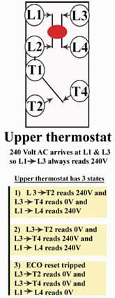 Interior diagram water heater top thermostat