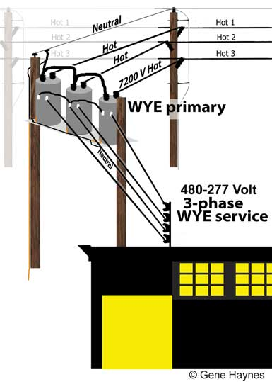 what is 277 volt 480 277v Wiring Diagram electrical service types and voltages