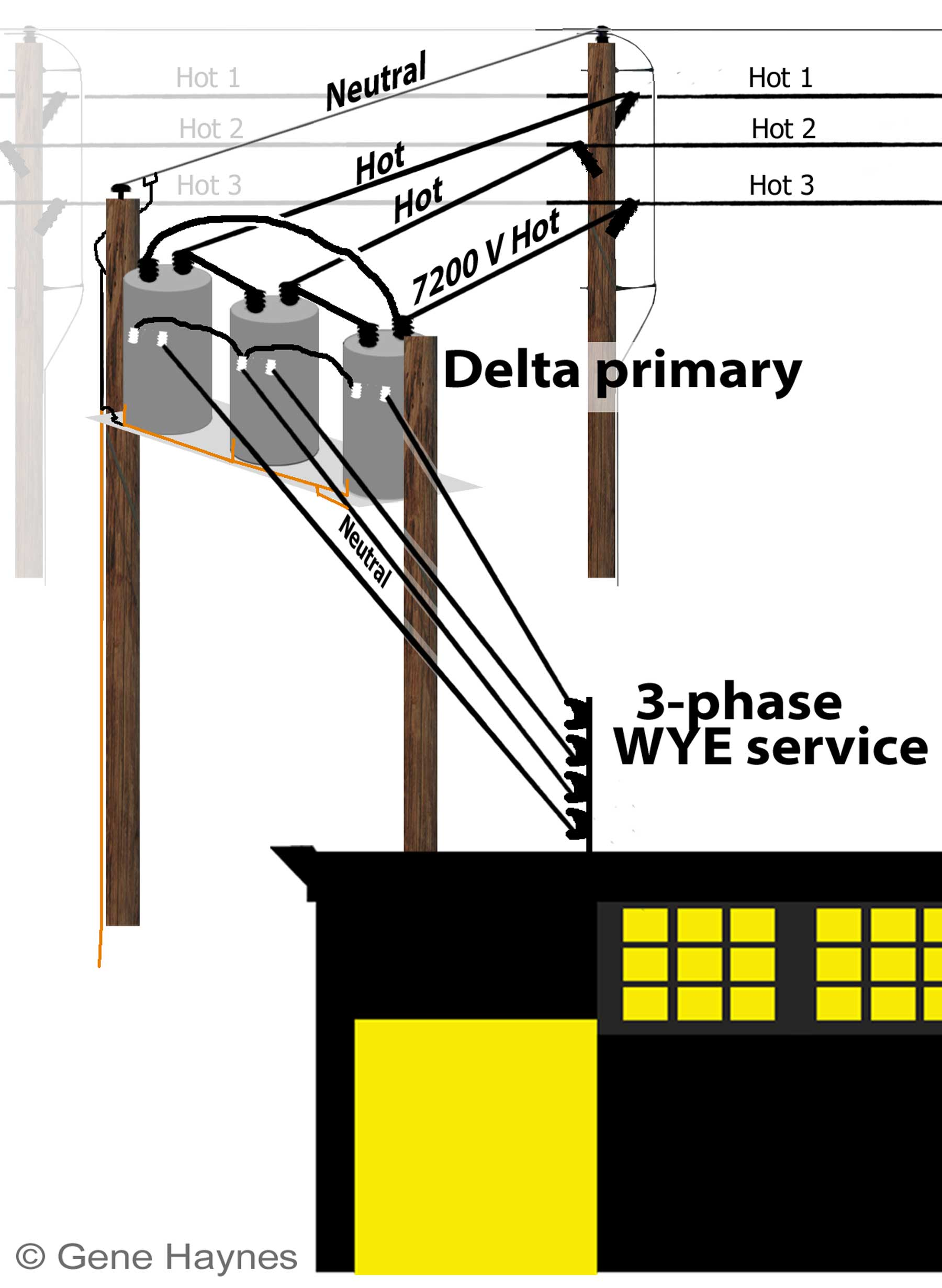 Electricity from plant to distribution transformer to business delta2I how to identify transformer wiring